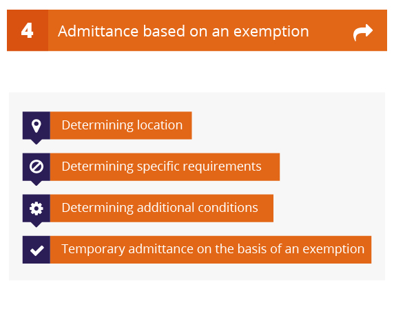 Admittance on basis of an exemption. If results comply with requirements, RDW may issue a 'temporary admittance